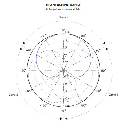 biamp_DEVIO-DTM-1-DESKTOP-MICROPHONE_3